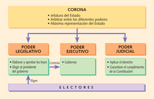 external image constitucion.png